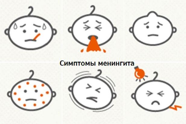 Основные симптомы в картинках