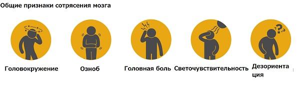 Общие симптомы