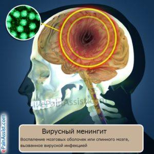 Что это за болезнь?
