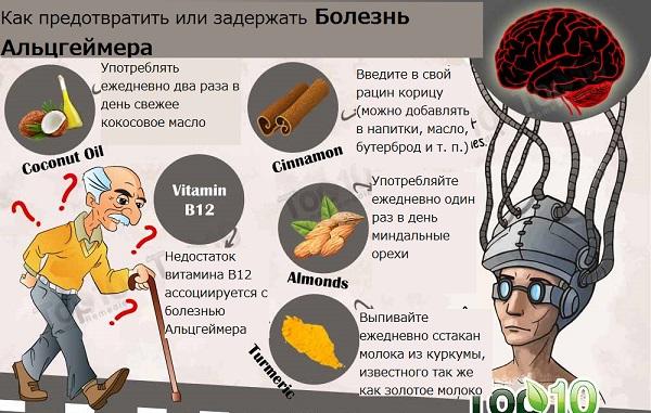 Картинки для предупреждения альцгеймера