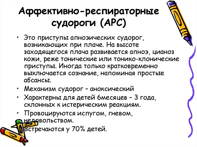 Что такое АФП